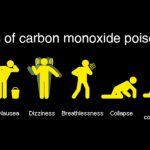 Carbon Monoxide Awareness Week