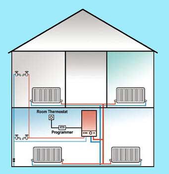 What is a combi boiler what size boiler is best for my - Best heating system for house ...