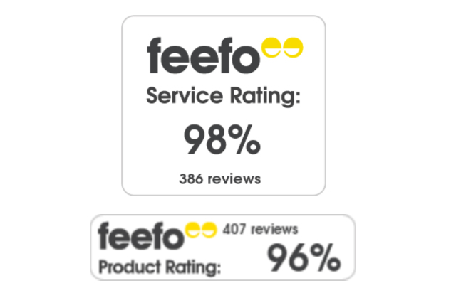 Product and Service Reviews