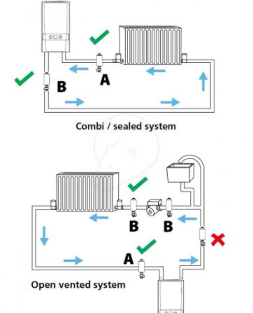 Ultra Door Hardware moreover Wiring Diagrams Fo besides Wiring Diagram Under Cabi  Lighting besides Wiring Diagram For Extractor Fan together with Rack With Hooks. on wiring a kitchen diagram uk
